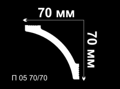 Уголок потолочный внутренний П05 70/70